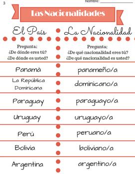 Las Nacionalidades: Notes Sheet
