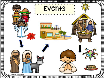Las Posadas Booklet & Interactive Journal