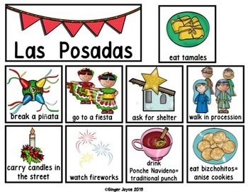 Las Posadas-Christmas: Compare/Contrast Picture Sort