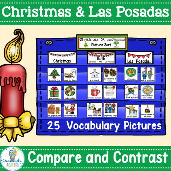 Las Posadas-Christmas: Compare/Contrast Picture Sort