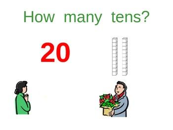 Las Posadas Math Number Concepts AIMS