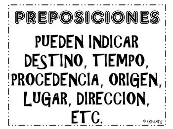 Las Preposiciones!