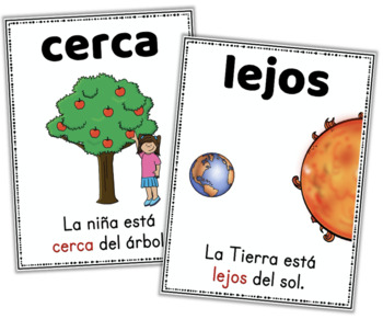 Las Preposiciones de Lugar SPANISH Prepositions Posters