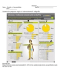 PreAP, AP Spanish - Las Redes Sociales Reading Activity - Infographic Bolivia