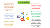 Las Vocales( The vowels)