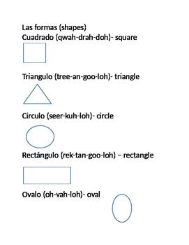 Las formas (shapes)