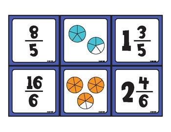 Las fracciones equivalentes (fracciones impropias y números mixtos)