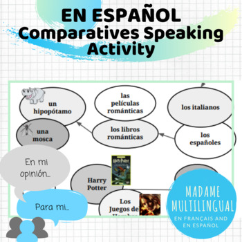 Los comparativos | Speaking Activity