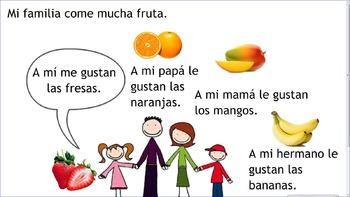 Me gustan las frutas