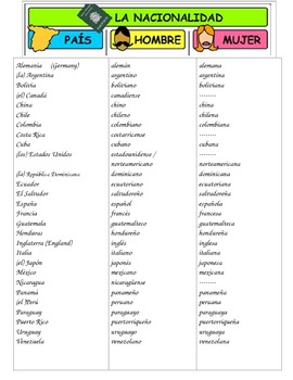 Nacionalidades Worksheets Teaching Resources Tpt