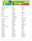 Las nacionalidades - Graphic Organizer & Practice for Span