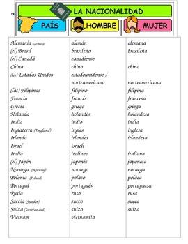 Las nacionalidades - Notes Page & Practice for Non-Spanish ...