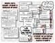 Las reglas del salón - Una lección de lectura analítica (Closed Reading)