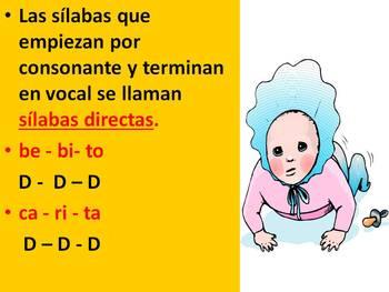Las sílabas. Clases de sílabas. Cómo separarlas.