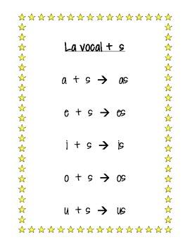 Las silabas inversas (inverse syllables with s and l)