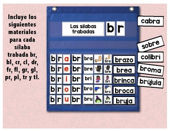 Las sílabas trabadas - Actividades para la gráfica de bolsillos