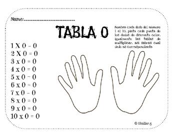 Las tablas de multiplicar!