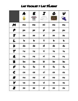 Las vocales y las silabas