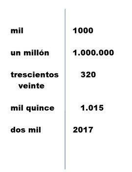 LasCucharas (Spoons for Spanish Numbers)