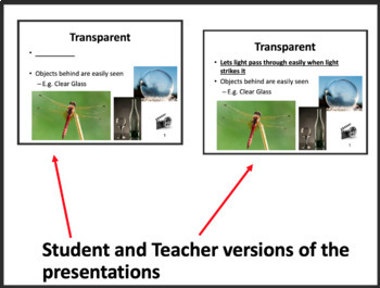 Lasers, Absorption and Transmission - Optics PowerPoint Lesson & Notes Package