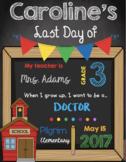 Last Day of School Chalkboard Sign - EDITABLE - All Grade