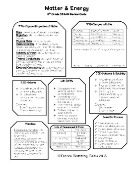Last Minute 5th Grade Science STAAR Review-Matter & Energy