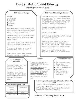 Last Minute 5th Grade Science STAAR Review- BUNDLE