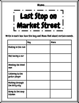 Last Stop on Market Street Worksheet