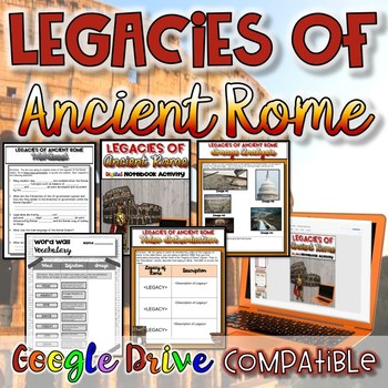 Lasting Contributions of Rome Activity