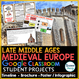 Late Middle Ages - Medieval Europe Google Classroom Projects