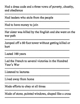 Late Middle Ages Lesson Plans and Review Game