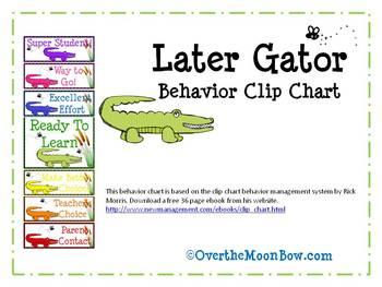 Later Gator Behavior Clip Chart