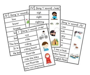 Later Sounds Vowel/Syllable Variability Cards for Childhood Apraxia of Speech