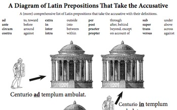 Latin Accusative Basic Preposition Diagram in Black and White