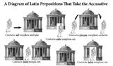 Latin Accusative Comprehensive Preposition Diagram in Black and White