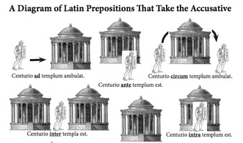 Latin Accusative Comprehensive Preposition Diagram in Blac
