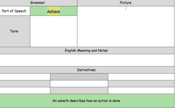 Latin Adverb Vocabulary and Writing Practice Sheet