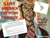 Latin America Country Project