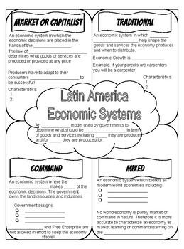 Latin America Economic System Graphic Organizer Notes SS6E1abc