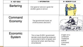 Latin America Economics KIM Chart Power Point