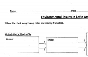 Latin America Environmental Issues graphic organizer