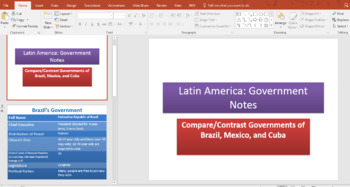 Latin America Government/Civics Resources