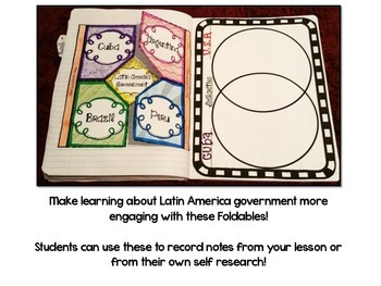 Latin America Government Interactive Notebook