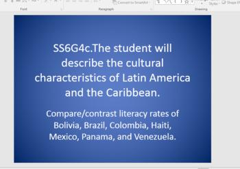 Latin America Literacy Rates: Compare/Contrast