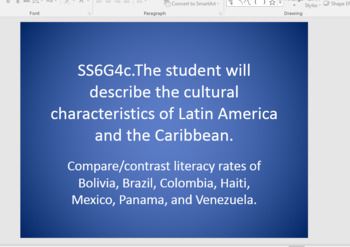 Latin America Literacy Rates: Compare/Contrast