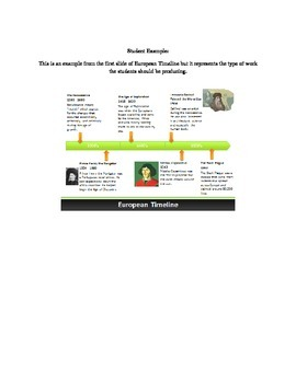 6th Grade Latin America Timeline Project  (aligned to GPS)