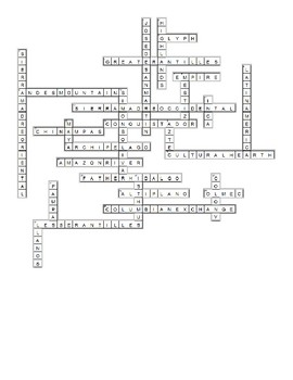 Latin America Vocabulary Crossword for Middle School Geography