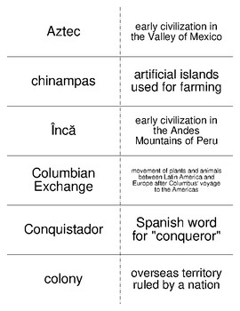 Latin America Vocabulary Flash Cards for Middle School Geography