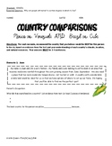 6th Grade Latin America Geography: Country Comparison Activity
