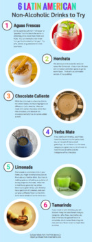 Latin American Drinks Infographic